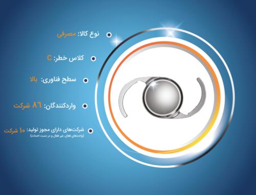 تولید لنزهای داخل چشمی و تماسی