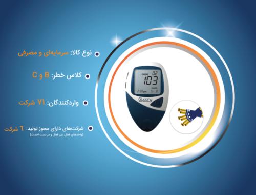 تولید انواع گلوکومتر و نوارهای تست